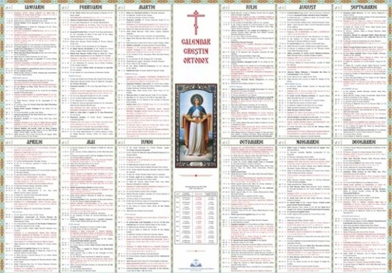 29 Aprilie 2020 calendar ortodox